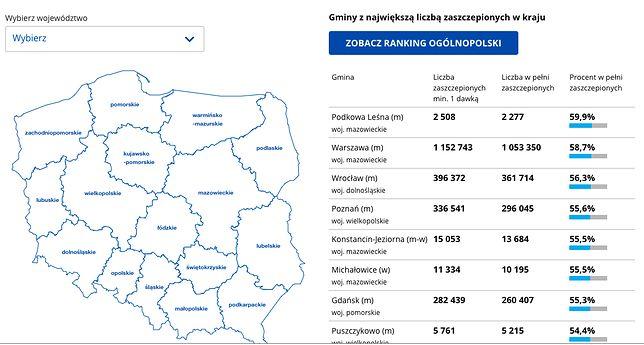Podkowa Leśna. Pierwsze miejsce w rankingach dotyczących statystyk należy do podwarszawskiego miasta-ogrodu. Zdaniem burmistrza to efekt wysokiej świadomości mieszkańców