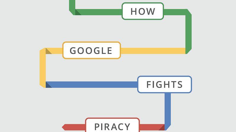 """Google nieco utrudnia wyszukiwanie """"pirackich"""" materiałów"""