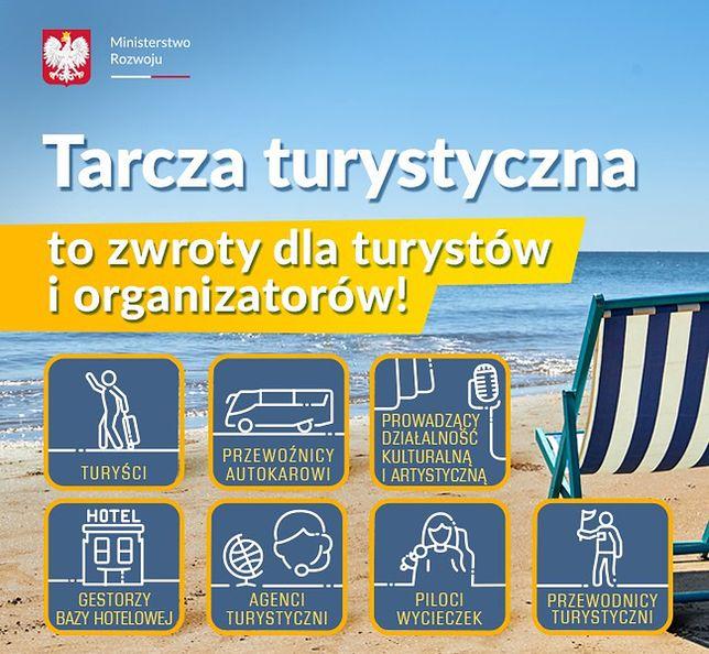 Kolejne wsparcie dla branży turystycznej – rusza tarcza turystyczna