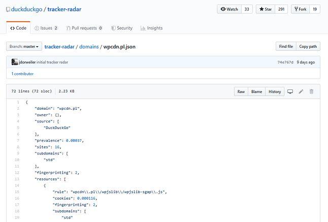 Serwer CDN Wirtualnej Polski. Źródło narzędzia wpjslib, komponentu dostarczania treści (fot. DuckDuckGo, via GitHub)