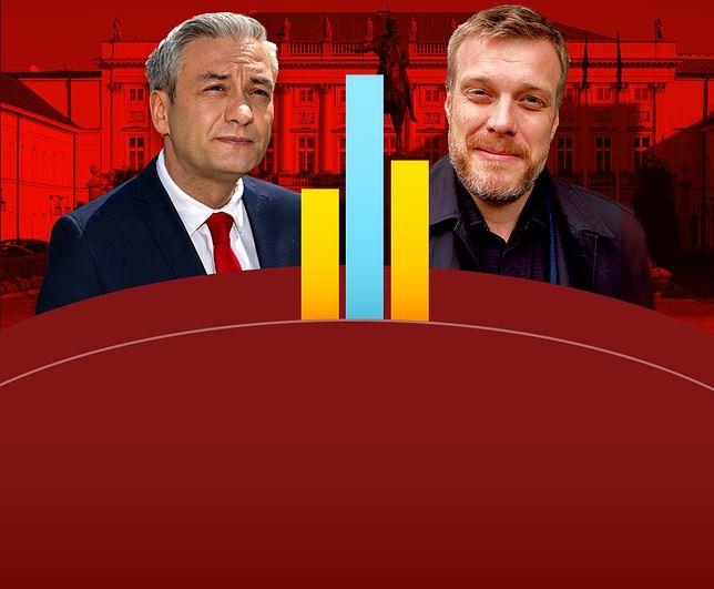 Wybory prezydenckie 2020. Sondaż IBRIS dla WP. Polacy bardziej wierzą w sukces Adriana Zandberga niż Roberta Biedronia
