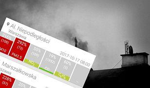 Smog znów wraca do Warszawy. Normy przekroczone o prawie 300 procent!