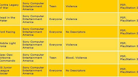 Kolejne gry z PSX zmierzają na PSN