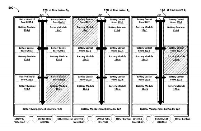 Schemat działania wielu modułów i kontrolerów inteligentnego akumulatora, fragment patentu.