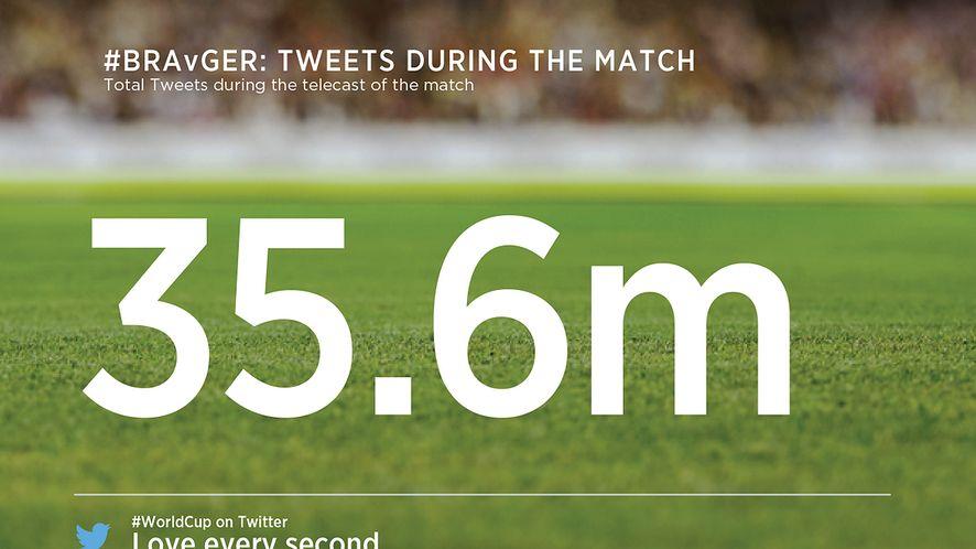 Spektakularna porażka Brazylii na Mundialu wygenerowała rekordową liczbę tweetów