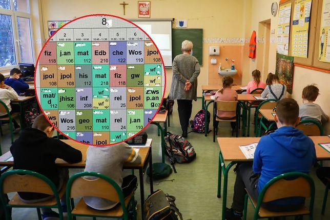 Religia w środku dnia to w polskich szkołach norma