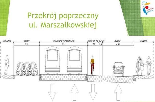 Rowerzyści pojadą Marszałkowską pod prąd