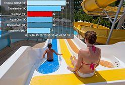Suntago wcale nie takie drogie? Porównaliśmy ceny aquaparków w Europie