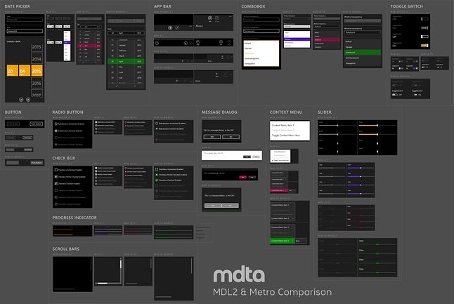 Ewolucja Metro ku MDL2: (źródło: numerama.com)