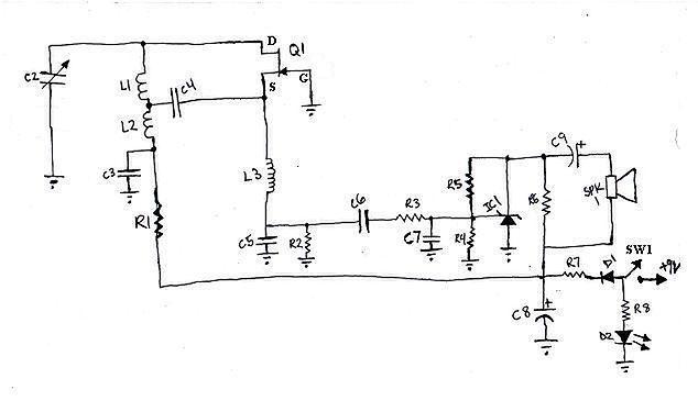 Odbiornik radiowy z modulacją częstotliwości: to prostsze niż myślisz