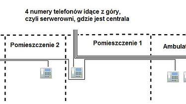 Specjalista ds. teleinformatycznych - Walka z kabelkami cz. 27