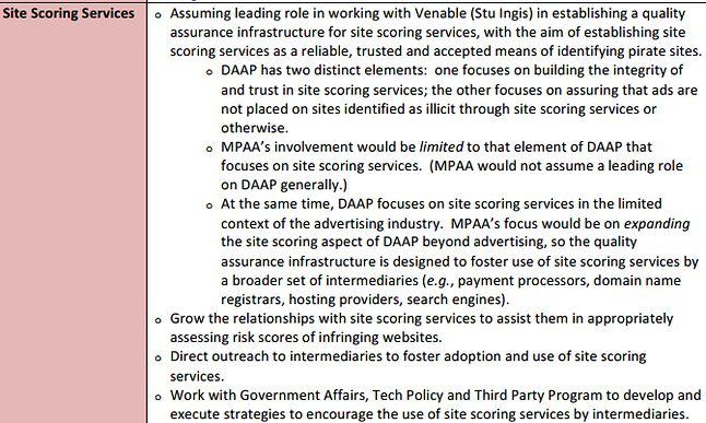 Rzekomy fragment strategii MPAA