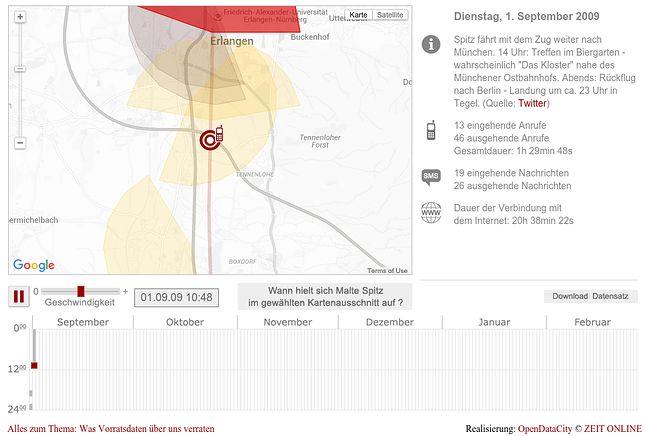 Dane zebrane przez Deutsche Telekom o Malte Spitzu: życie jak na dłoni