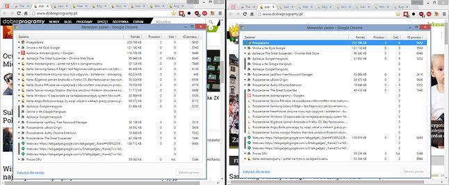 Użycie pamięci w Chrome przed i po uśpieniu kart