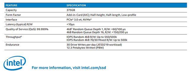 Specyfikacja przedstawiona przez Intela nie jest przesadnie szczegółowa