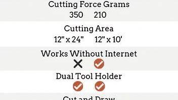 Cricut vs Cameo Comparison 2021