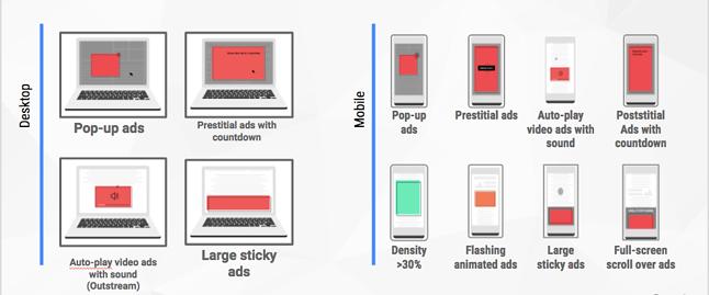 Blokowanie przypadkowego pobierania dołączy m.in. do blokowania uciążliwych reklam, źródło: Coalition for Better Ads.