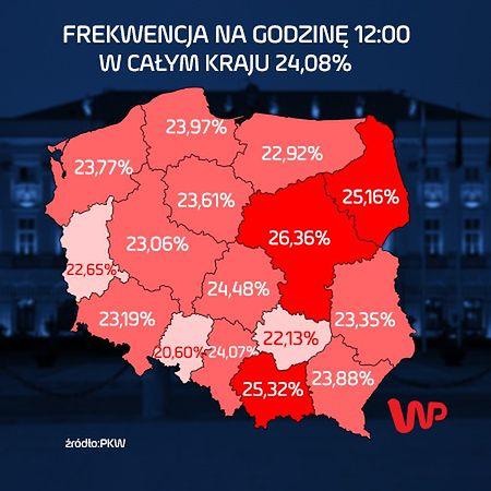 Wybory prezydenckie 2020. Frekwencja wyborcza. PKW podała najnowsze dane