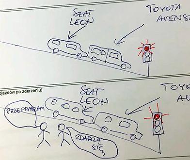Jak wykonać szkic sytuacyjny po wypadku, żeby otrzymać odszkodowanie?
