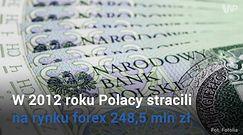 Ile Polacy tracą na rynku forex?