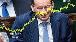PiS indeks pnie się w górę. Spółki skarbu państwa warte dużo więcej niż rok temu.