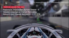 Formuła 1. Wyścig o GP Monako już w niedzielę. Zobacz jak wygląda jedno okrążenie!