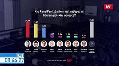 Tłit - Borys Budka i Ryszard Czarnecki