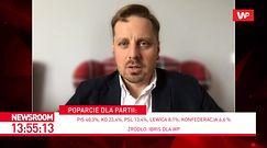 Sondaż IBRiS dla WP. Marcin Duma: elektorat PiS jest niezwykle zwarty