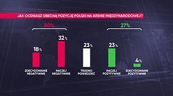 Polityka międzynarodowa. Sondaż WP: Polacy zaniepokojeni naszą pozycją na świecie