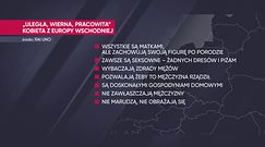 """Terlikowska apeluje o bojkot Korwin-Mikkego. """"Nie zapraszajmy go do mediów"""""""