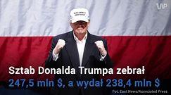 Wybory w USA. Ile kosztuje kampania prezydencka?