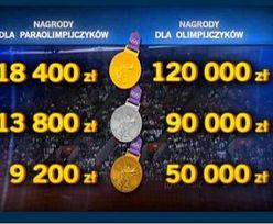 Nagrody dla paraolimpijczyków: PORÓWNAJCIE