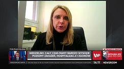 Prof. Anna Piekarska podaje przyczyny nadmiarowych zgonów w Polsce podczas pandemii