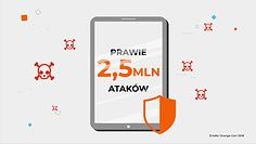 Statistica: Mobilne cyberataki