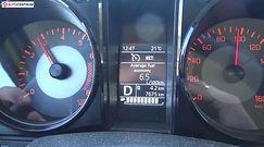 Suzuki Jimny 1.5 VVT 102 KM (AT) - pomiar zużycia paliwa