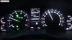 Toyota Land Cruiser V8 4.6 318 KM (AT) - pomiar zużycia paliwa