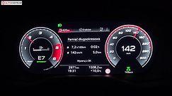 Audi A5 40 2.0 TDI 190 KM (AT) - pomiar zużycia paliwa