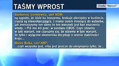 'Wprost': Nagranie z Sienkiewiczem i Belką