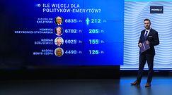 Politycy dostaną podwyżki od ZUS. Kaczyński zyska 200 zł