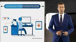 Statistica: Czy system IT w Twojej firmie jest bezpieczny?