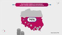 Statistica: Jak z banków korzystają Polacy