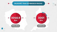 Statistica: Polska ma więcej autostrad niż Anglia