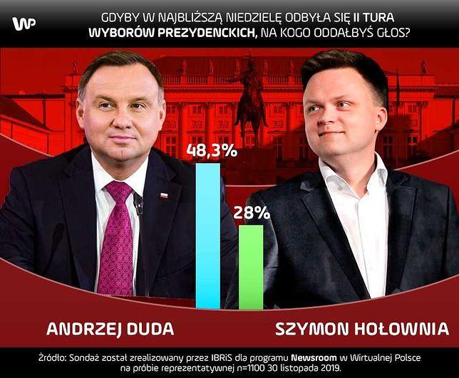 Sondaż dla programu WP #Newsoom. W II turze Andrzej Duda pokonałby Szymona Hołownię