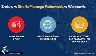 Warszawa. Zmienią się zasady w SPPN