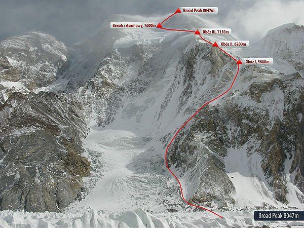 Schemat wejścia na Broad Peak