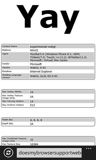 Wsparcie dla WebGL w mobilnym IE 11