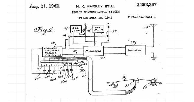 """Wykonany własnoręcznie przed Hedy Lamarr szkic systemu opartego na """"skaczących częstotliwościach"""""""