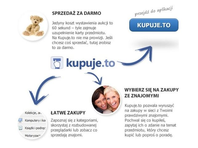 Rusza darmowy serwis aukcyjny kupuje.to - czy aplikacja na Facebooku pokona Allegro?