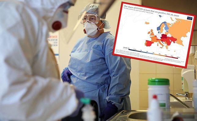 Koronawirus. Polska liderem statystyki. Już co piąty testowany pacjent ma COVID-19
