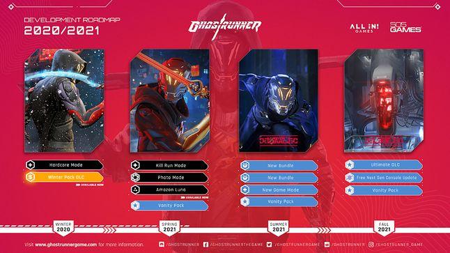 Ghostrunner - roadmapa na 2021 rok